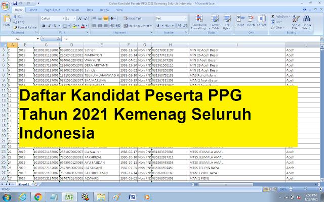 Daftar Kandidat Peserta PPG 2021 Kemenag Seluruh Indonesia
