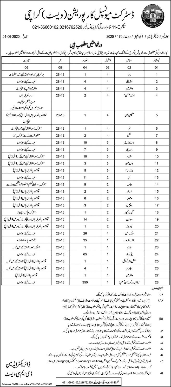 District Municipal Corporation (West) Karachi Jobss 2020