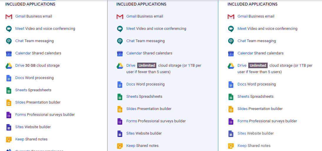 GSuite Features and Applications