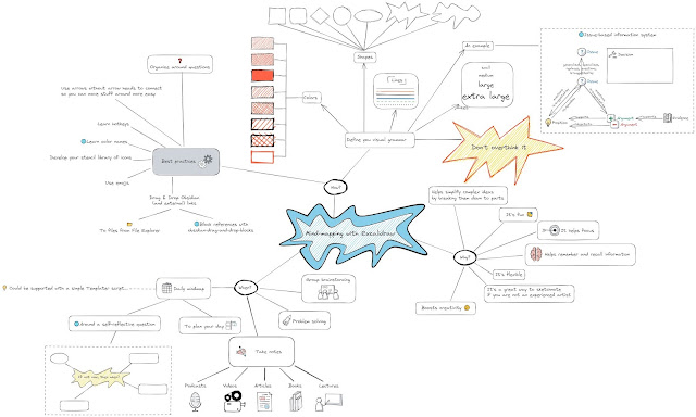Mindmapping with Excalidraw