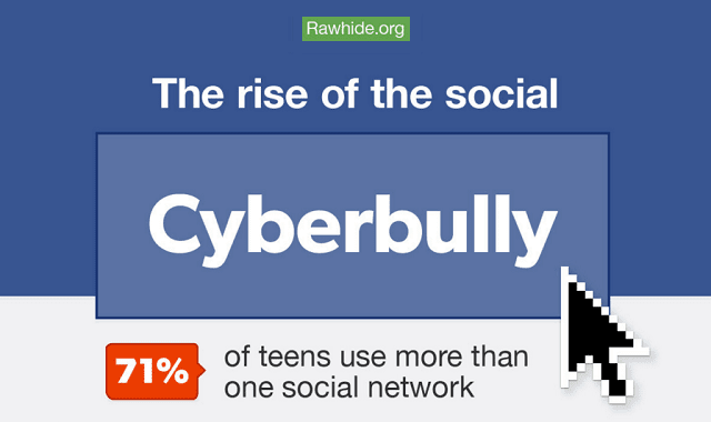 The Rise of the Social Cyberbully