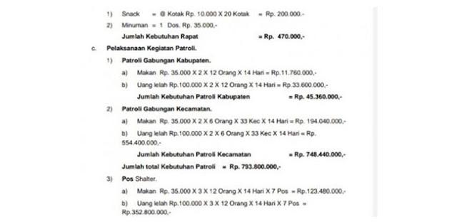 Beredar Draf Anggaran PSBB Malang, Uang Makan Dan Uang Lelah Rp1,2 Miliar