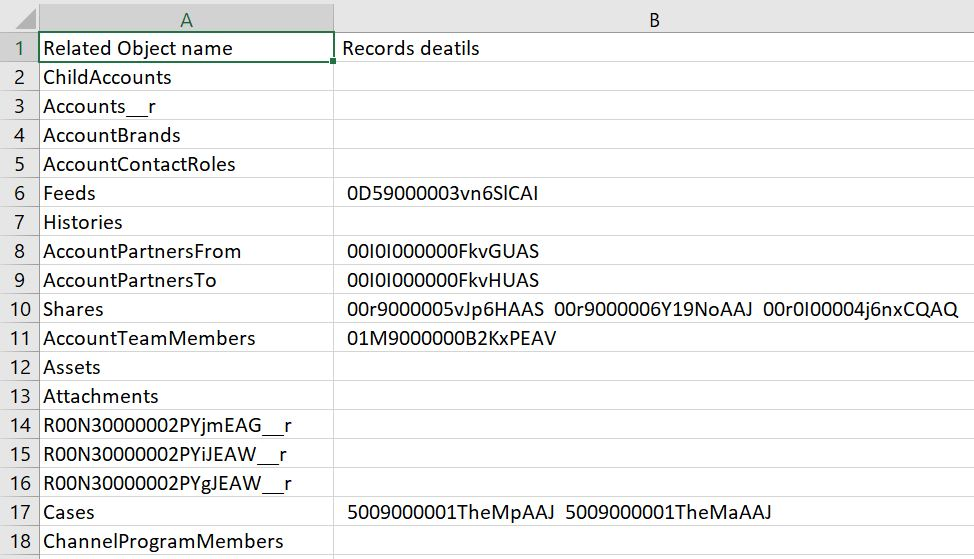Salesforce Stuff: How to Get List of All Child Records for Given