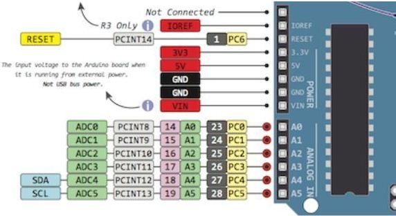 How to configure arduino analog pin as digital