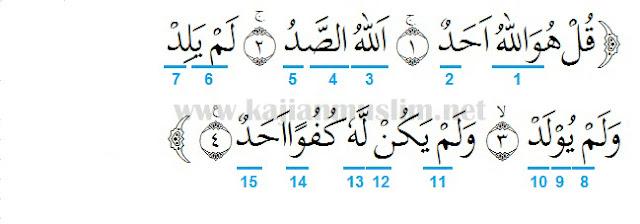 Hukum Tajwid Surat Al-Ikhlas Ayat 1-4