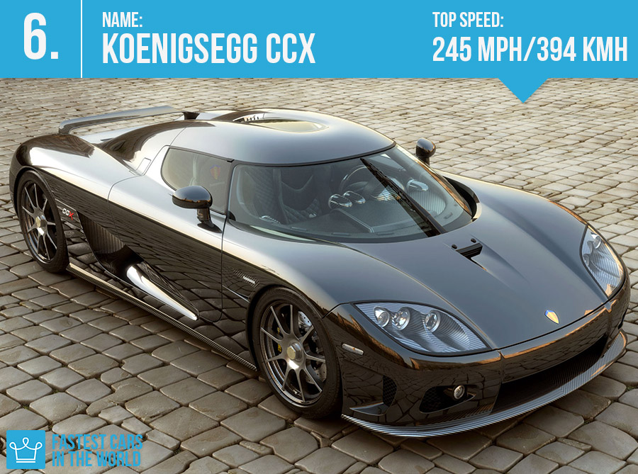 news home: TOP 10 FASTEST CARS IN THE WORLD