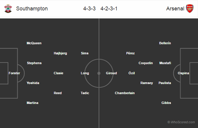 Possible Lineups, Team News, Stats – Southampton vs Arsenal