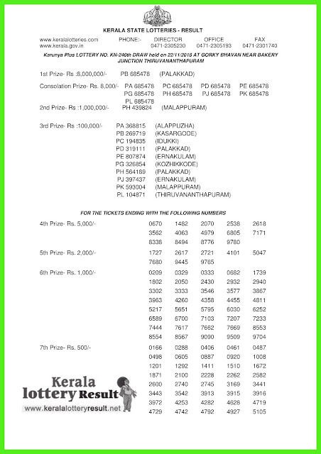 22-11-2018 KARUNYA PLUS Lottery KN-240 Results Today - kerala lottery result