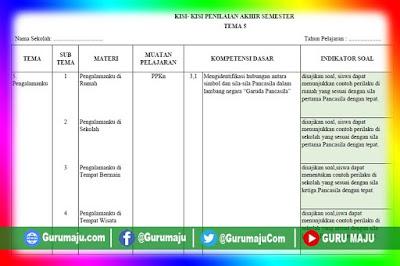 Kisi-Kisi Soal UAS / PAS Kelas 2 Semester 2 K13 Revisi Terbaru