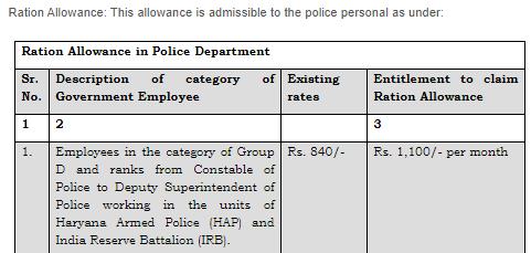 Haryana Police Group D Ration Allowance