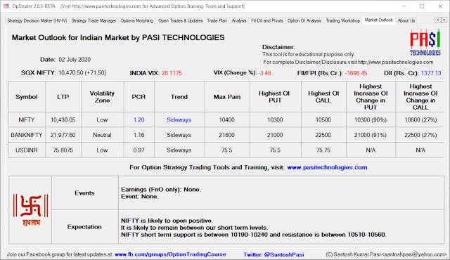 Indian Market Outlook: July 02, 2020