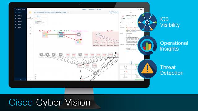 Cisco Cybersecurity, Cisco Learning, Cisco Preparation, Cisco Exam Prep, Cisco Guides, Cisco Career