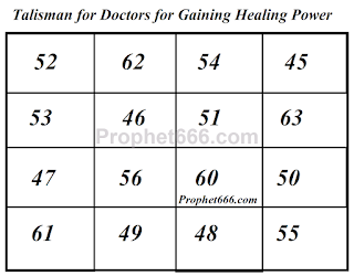 Magical Yantra for Doctors to Gain Healing Powers