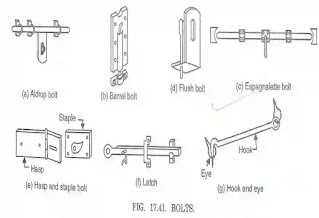 Different types of fixtures & fastening for doors & window,  fixtures, tool of door and window, types of fixtures, fastening of door and window,