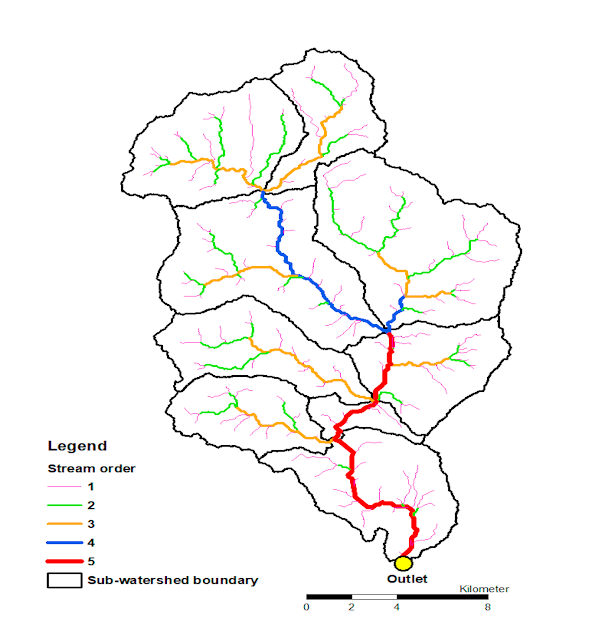 How to priotize sub-watershed based on land use land system ?