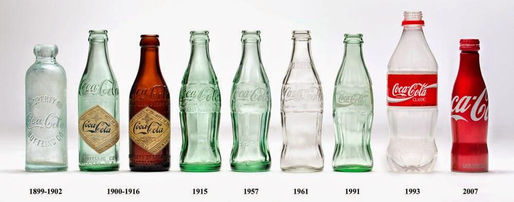 le blogue de luc dupont la c l bre bouteille de coca cola f te son 100e anniversaire. Black Bedroom Furniture Sets. Home Design Ideas