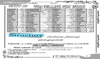 مذكرة لغة انجليزية للصف الثالث الاعدادى الترم الثانى صغيرة وشاملة المنهج كله مذكرة انجليزي تالتة اعدادى ترم تانى