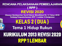 RPP 1 Lembar Kelas 2 Tema 1 SD/MI Kurikulum 2013 Revisi 2020 Tahun Pelajaran 2020 - 2021