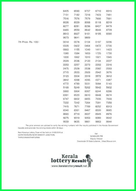 Karunya Lottery Result  04-05-2019 KR-394 www.keralalotteryresult.net