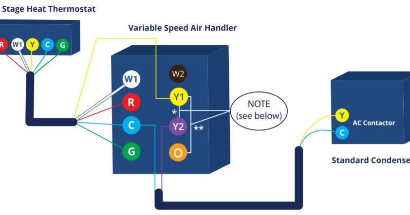wazipoint engineering science  technology most useful hvac