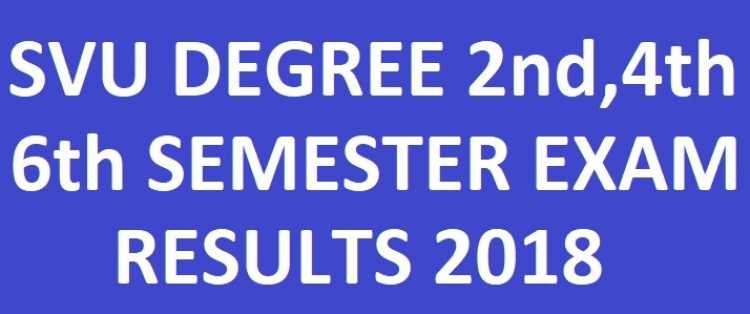 SVU Degree 2nd/4th/6th Sem Results