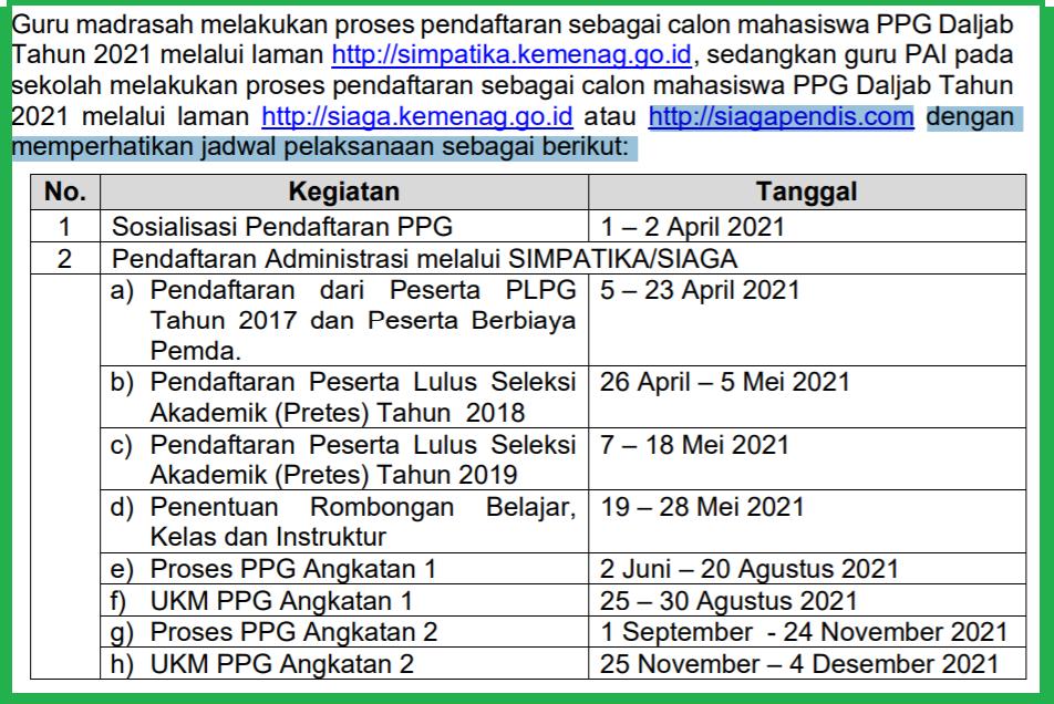 gambar jadwal pendaftaran ppg daljab kemenag 2021