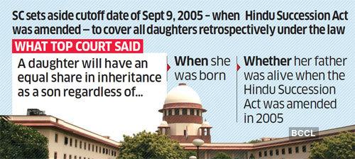 GENDER JUSTICE : DAUGHTER'S COPARCENERY RIGHTS (Vineeta Sharma vs Rakesh  Sharma on 11 August, 2020)