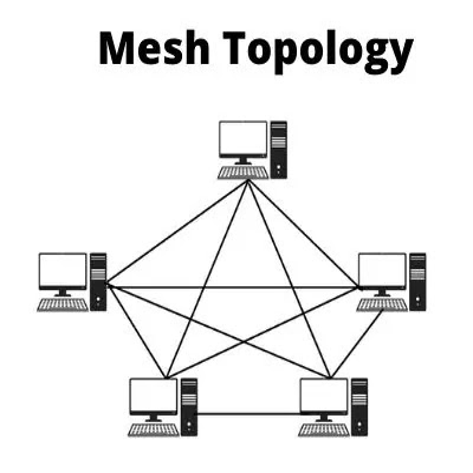 what is Topology in hindi | Topology क्या है