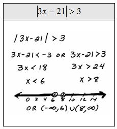 OpenAlgebra.com: Absolute Value Inequalities