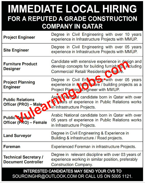 A Reputed Construction Company Jobs In Qatar 2020 For Engineer, Designer, Surveyors, Foreman & Other Latest