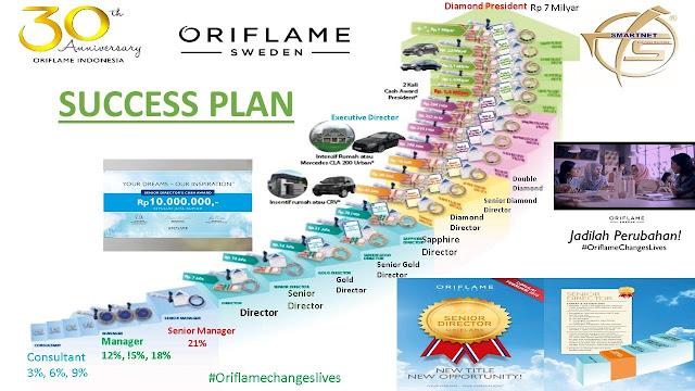 Alasan Kenapa Aku Memilih Jalani Bisnis Oriflame!