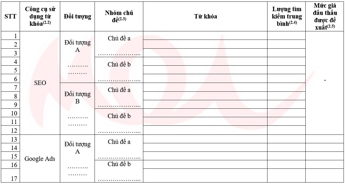 thiet-ke-thong-diep-trong-chien-luoc-kinh-doanh-online