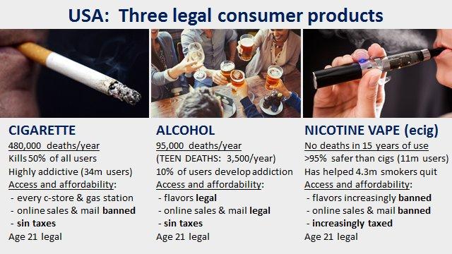 sigaretta elettronica fumo alcol confronto