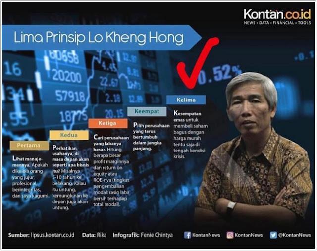 Prinsip Lo Kheng Hong ;Bebas Finansial dari Saham;Bebas Finansial ala Lo Kheng Hong