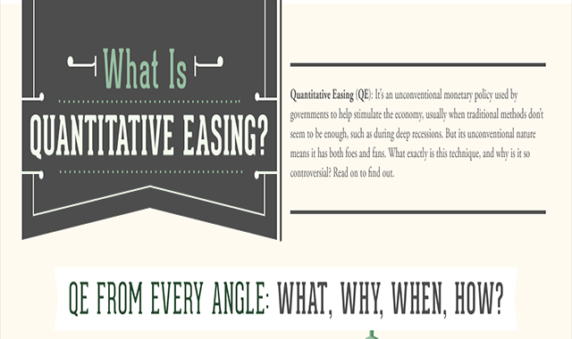 What is Easing Quantitative? #infographic