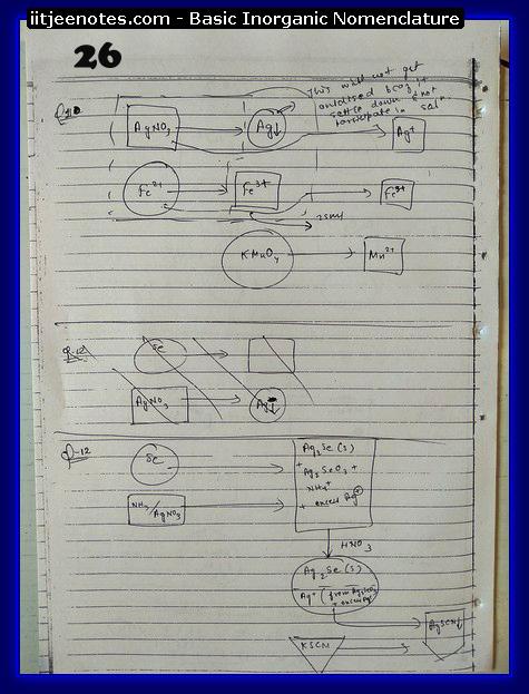 Inorganic Nomenclature Notes 8