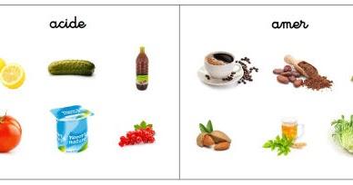 Crapouillotage acide ou amer - Pamplemousse amer ou acide ...