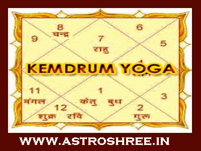 kemdrum yoga formation and solution by astrologer