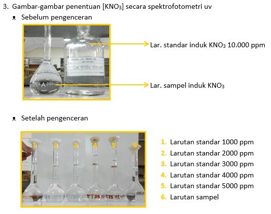 Penetapan kadar KNO3/Kalium Nitrat Metode Spektrofotometri Ultraviolet (UV)