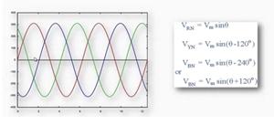 شكل الكهرباء ثلاثية الطور (3 فاز)