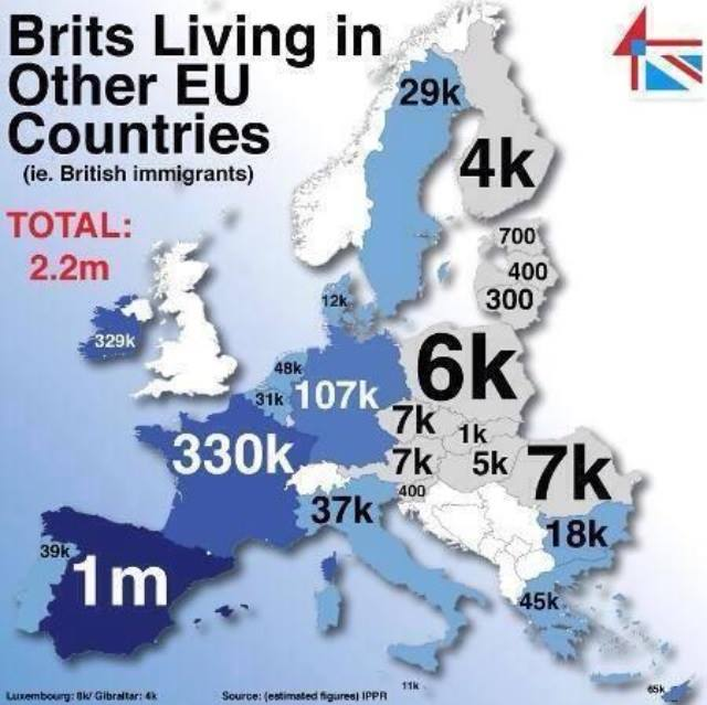 Number of Brits living in other EU countries