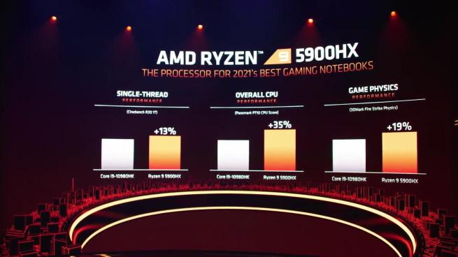 AMD Ryzen 5900HX