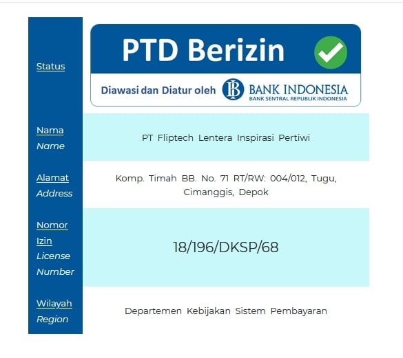 Lisensi Flip Bank Indonesia