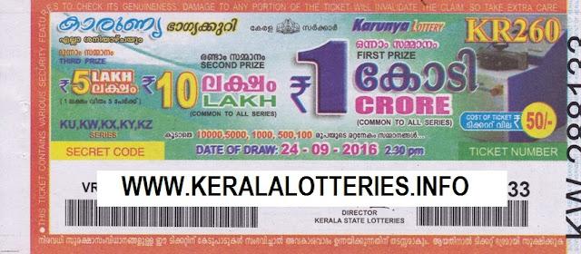 Kerala lottery result official copy of karunya_KR-278
