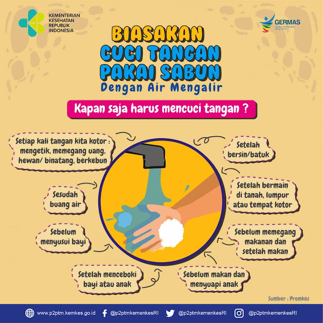 Poster Mencuci Tangan oleh kemenkes