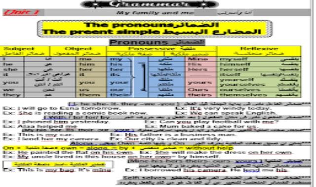 مذكرة قواعد اللغة الانجليزية للصف الاول الاعدادى ترم اول كاملة - مستر محمود سليم من موقع درس انجليزي