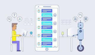 Chatbot là gì? Cách cài đặt Chatbot facebook Messenger cực dễ dàng và nhanh chóng