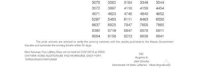 KARUNYA PLUS Lottery KN 118 Result 14-07-2016