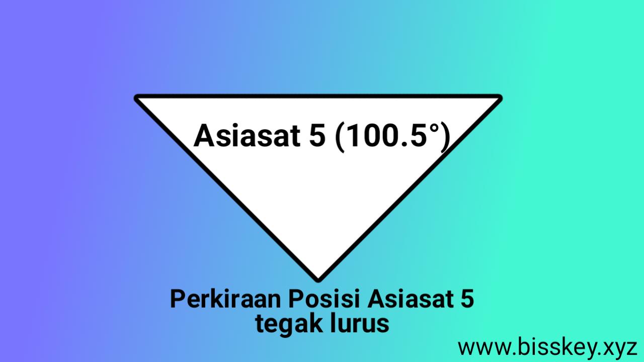 Cara Tracking Lock Feed Asiasat 5 HD (AFC U16)