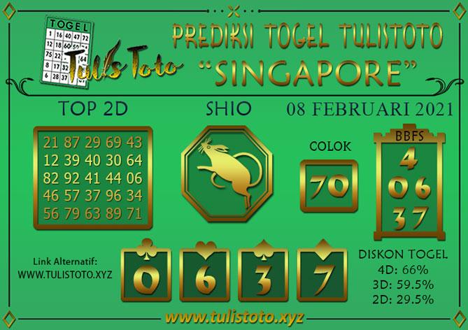 Prediksi Togel SINGAPORE TULISTOTO 08 FEBRUARI 2021